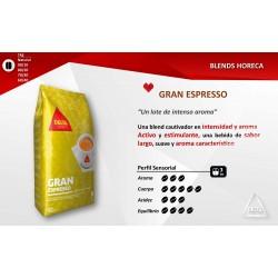 CAFE DELTA GR TAZA 80/20 G.EXPRE